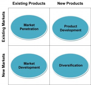 new and existing products and markets